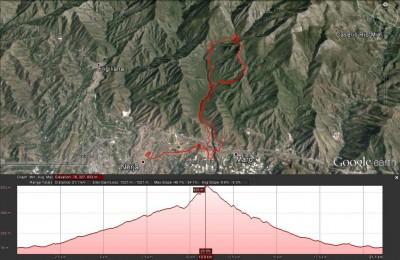 Recorrido y perfil de la Almijara Trail 2014