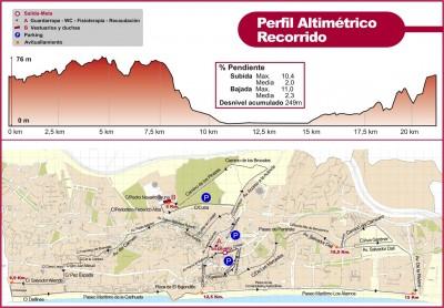Recorrido y perfil de la Media Maratón Torremolinos 2015