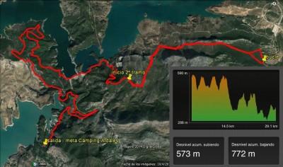 Recorrido Trail Running Caminito del Rey - El Chorro 2015