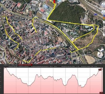 Recorrido Carrera Urbana San Miguel Torremolinos 2015