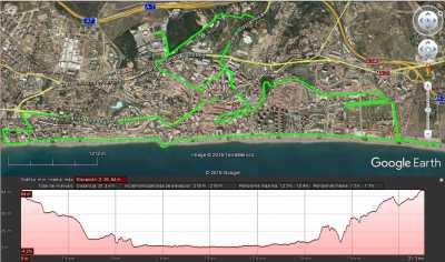 Recorrido y perfil de la Media Maratón de Torremolinos 2018