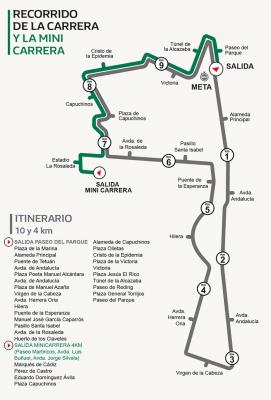 Recorrido 2017 Carrera Urbana Ciudad de Málaga