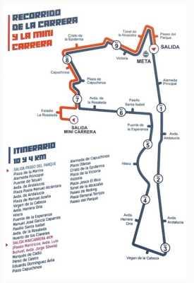 Recorrido Carrera Urbana Ciudad de Málaga 2018 y Mini Carrera 4km