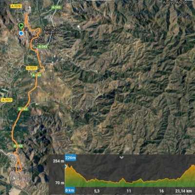 Recorrido Medio Maratón de Álora