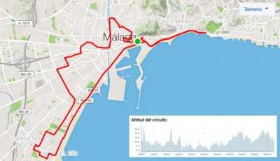 Recorrido Media Maratón de Málaga 2019