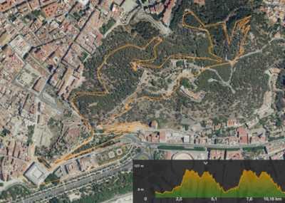 Recorrido y perfil de la carrera nocturna MLK Trail Málaga