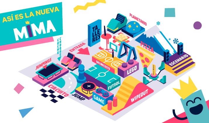 Plano del MIMA 2018-2019